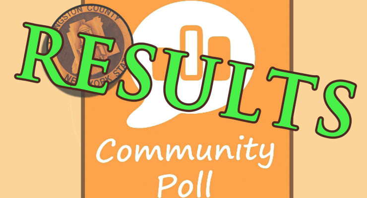 Results are in for Livingston County Leadership Poll
