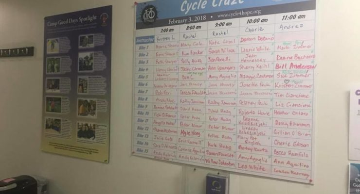 Cycle Craze Pedals Like Crazy for Camp Good Days and Golisano Children's Hospital