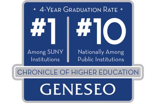 SUNY Geneseo Named as a Top Institution for Four-Year Graduation Rate