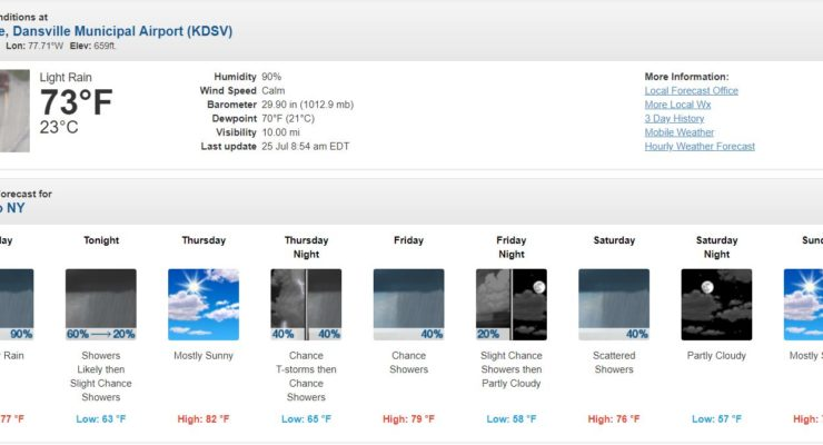 Hazardous Weather Outlook: Torrential Downpours Throughout Wednesday